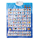 cheap Puzzle Toys-Baby's Learning Chart in Russian with Sounds Educational Toy