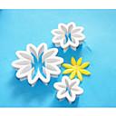 Χαμηλού Κόστους Εργαλεία και γκάτζετ ψησίματος-Νεωτερισμός Σοκολατί Cupcake Μπισκότα Κέικ Πλαστική ύλη Κέικ & Cookie Cutter