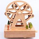 ieftine Imbracaminte & Accesorii Căței-http://www.lightinthebox.com/ro/cutie-muzicala-circular-jucarii-novelty-lemn-ne-specificat_p5812897.html
