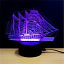 abordables Maquillage & Soin des Ongles-1set LED Night Light Tactile 7 couleurs Alimenté par Port USB Soulagement de stress et l'anxiété Lumière décorative Avec port USB