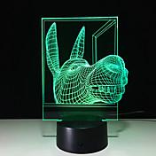Multicolor-Lámparas de Noche Luz de noche LED Luces USB-3W Tamaño Compacto Visión nocturna Zoomable Color variable - Tamaño Compacto