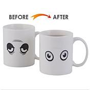 Porcelana ventosa El calor que cambian de color sensible 1 Marrón Café Té Vasos