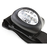 cheap -Headlamps LED 50lm 1 Mode Super Light / Small Size / Compact Size Camping / Hiking / Caving