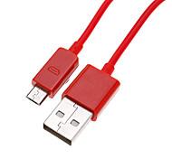 Красочные Micro USB Шнур круглого сечения данных Кабель зарядного устройства для сотовых телефонов Samsung