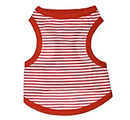 cheap -Cat Dog Shirt / T-Shirt Dog Clothes Breathable Casual/Daily Stripe Red Blue Costume For Pets