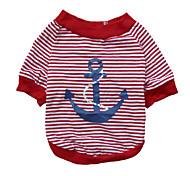 cheap -Cat Dog Shirt / T-Shirt Sweatshirt Dog Clothes Stripe Red Blue Cotton Costume For Pets Men's Women's Fashion