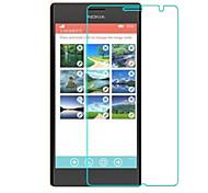 Недорогие -(3 шт) высокой четкости экран протектор для Nokia Lumia 730