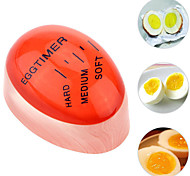 1Pc Color Change Changing Egg Timer For Perfect Cook Soft and Hard Boiled Eggs Timer Creative Kitchen Gadget
