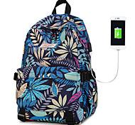 skybow tg8803 рюкзаки холст 16 ноутбук