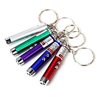 Flashlight Keychains
