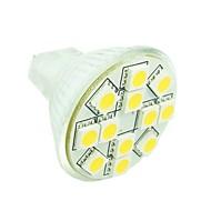 お買い得  LED スポットライト-SENCART 1.5W 3500/6000/6500lm GU4(MR11) LEDスポットライト MR11 12 LEDビーズ SMD 5050 調光可能 / 装飾用 温白色 / クールホワイト / ナチュラルホワイト 12V / 24V / RoHs