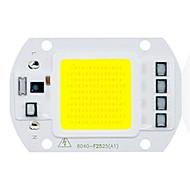 منتجات LED