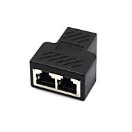 síťový kabel splitter rj45