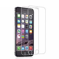 Защитные пленки для iPhone 6...