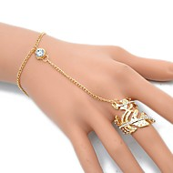 Ringarmbanden