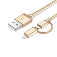 お買い得  iPhone 用ケーブル/アダプター-ライト USBケーブルアダプタ 編み / クイックチャージ ケーブル 用途 iPhone 150 cm 用途 ナイロン