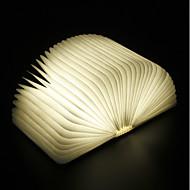 Lámparas LED Novedosas