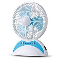 Недорогие Мелкая бытовая техника-Увлажнитель воздуха Для дома / Для офиса Нормальная температура Увлажнение