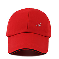 Męskie czapki