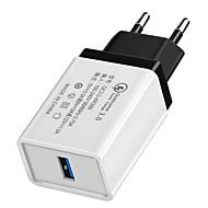 halpa -USB-laturi -- Urosliitin yhteen naarasliittimeen Työpöydän latausasema Uusi malli US-pistoke / EU-pistoke Latausadapteri