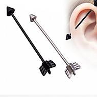 Kulak Kıkırdağı Piercingleri