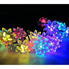billiga Originella LED-lampor-LED Solbelysning Vattentät Varmvit Naturlig vit RGB <5V