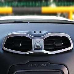 Недорогие Приборы для проекции на лобовое стекло-автомобильный Автомобильные кондиционеры Вентиляционные крышки Всё для оформления интерьера авто Назначение Jeep ренегат