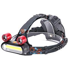 preiswerte Stirnlampen-U'King Stirnlampen Fahrradlicht - Sender 1500 lm 4.0 Beleuchtungsmodus inklusive USB-Kabel Tragbar, Langlebig Camping / Wandern / Erkundungen, Für den täglichen Einsatz, Radsport Schwarz