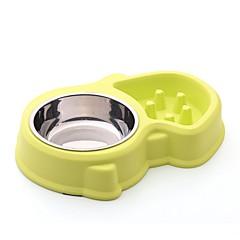 お買い得  犬用品-3 L L ネズミ / 犬用 / ウサギ フィーダ / 食品の保管 ペット用 ボウル&摂食 防水 / 携帯用 / 屋外 ブルー / ピンク