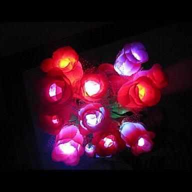Gece Lambası Batarya Arkilik 1 Lamba Piller dahildir 30.0*2.0*2.0cm