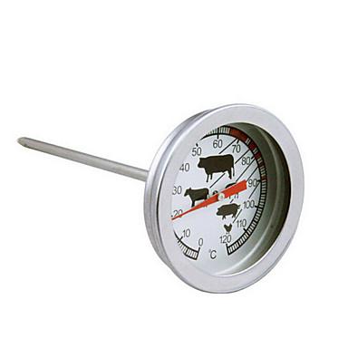 Teak Instrumentul de măsurare Instrumente pentru ustensile de bucătărie pentru Pie 1 buc