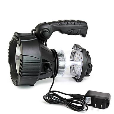 Φακοί LED LED 300 Lumens 3 Τρόπος Cree XR-E Q5 Μπαταρία Λιθίου Αδιάβροχη Έκτακτη Ανάγκη High Power Με ροοστάτη