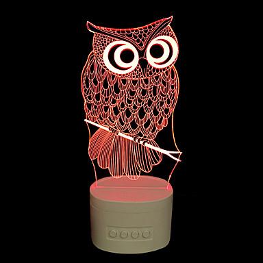 Lumină de noapte Lampă Masă LED-2W Reîncărcabil Dimensiune Compactă Intensitate Luminoasă Reglabilă Schimbare - Culoare - Reîncărcabil