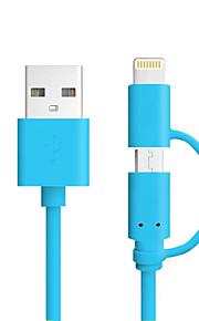 All-In-1 Iluminación Adaptador de cable USB Cable de Carga Cable Cargador Datos y Sincronización Cable Normal Todo en 1 Cables Cable Para