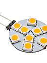 Ampoules Globe LED Blanc Chaud G4 9 SMD 5050 70-100 LM AC 12 V