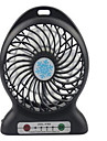 USB-Mini-Ventilator portable Lithium Strom Taille Fan mobile Stromlade Schatz
