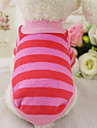 Dogs / Cats / Furry Small Pets Sweatshirt Dog Clothes Stripe Stripe 100% Coral Fleece Costume For Pets Female Sweet Style / Leisure